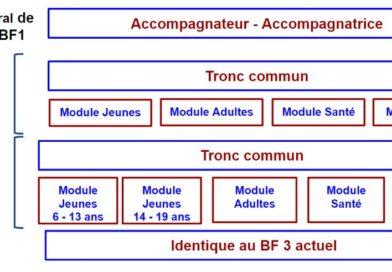 Inscriptions aux formations